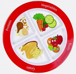 med_myplate-for-kids
