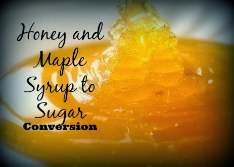 Converting Sugar to Natural Sweeteners.